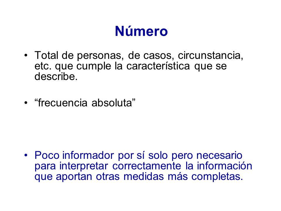 Número Total de personas, de casos, circunstancia, etc. que cumple la característica que se describe. frecuencia absoluta Poco informador por sí solo