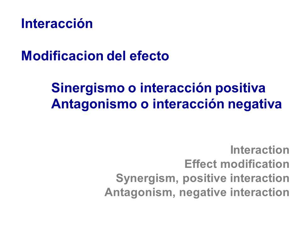Interacción Modificacion del efecto Sinergismo o interacción positiva Antagonismo o interacción negativa Interaction Effect modification Synergism, po