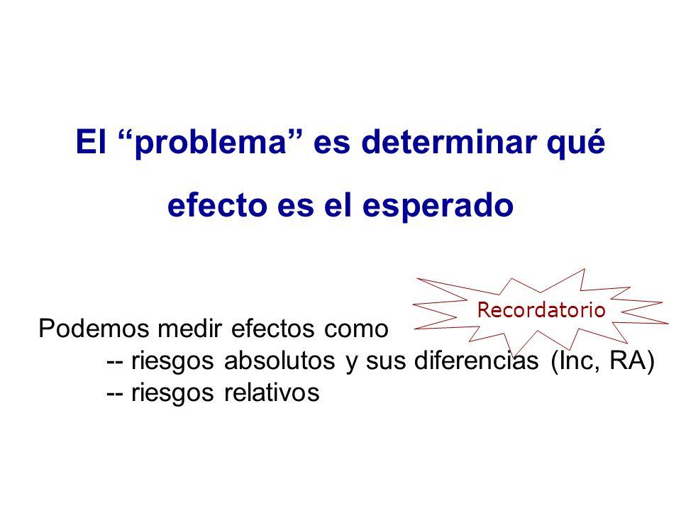 El problema es determinar qué efecto es el esperado Recordatorio Podemos medir efectos como -- riesgos absolutos y sus diferencias (Inc, RA) -- riesgo
