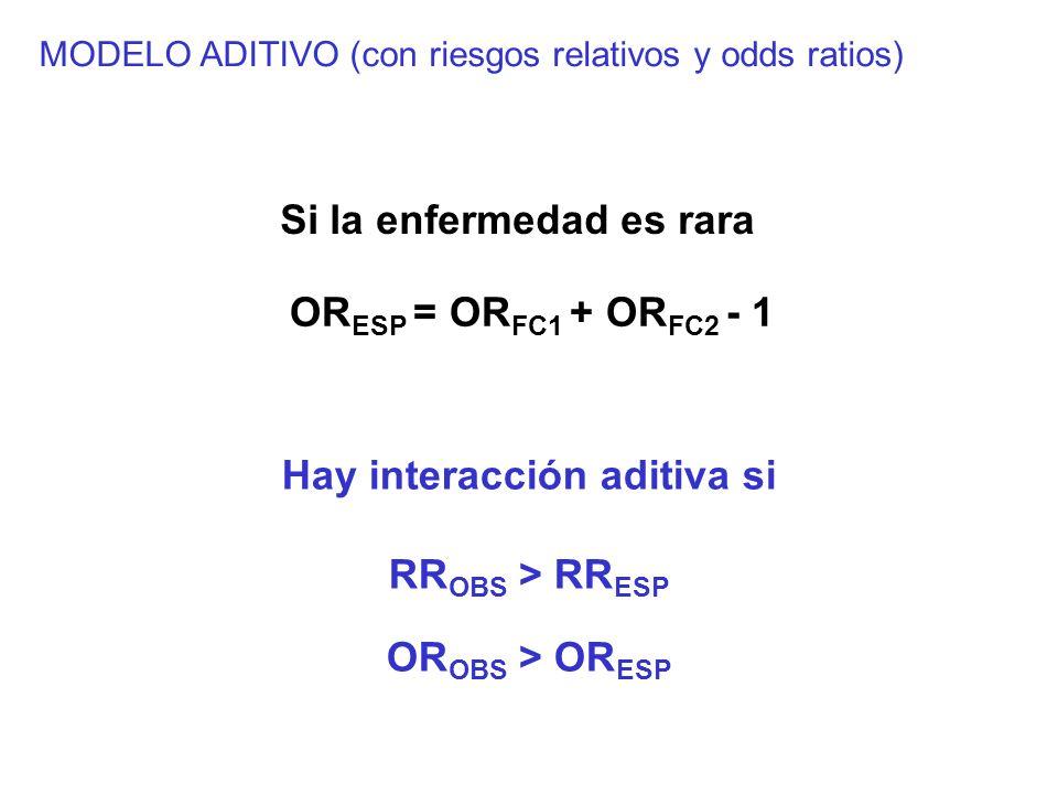 Si la enfermedad es rara Hay interacción aditiva si RR OBS > RR ESP OR OBS > OR ESP OR ESP = OR FC1 + OR FC2 - 1