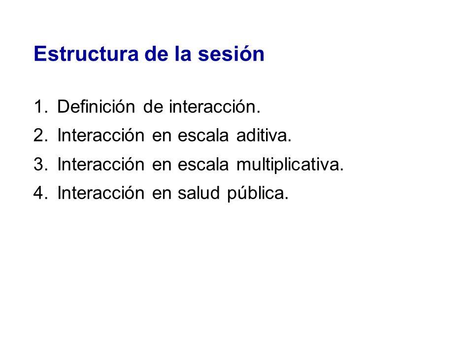 Estructura de la sesión 1.Definición de interacción. 2.Interacción en escala aditiva. 3.Interacción en escala multiplicativa. 4.Interacción en salud p