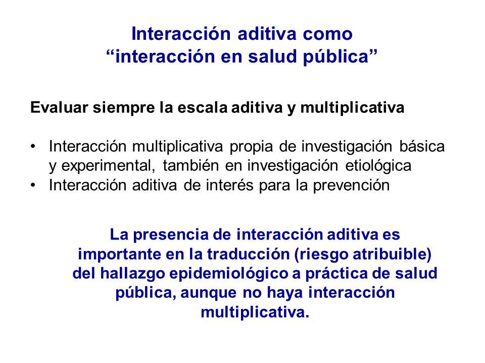 Interacción aditiva como interacción en salud pública Evaluar siempre la escala aditiva y multiplicativa Interacción multiplicativa propia de investig
