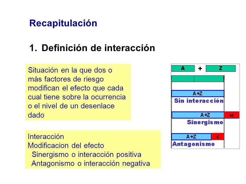 Recapitulación 1.Definición de interacción Situación en la que dos o más factores de riesgo modifican el efecto que cada cual tiene sobre la ocurrenci