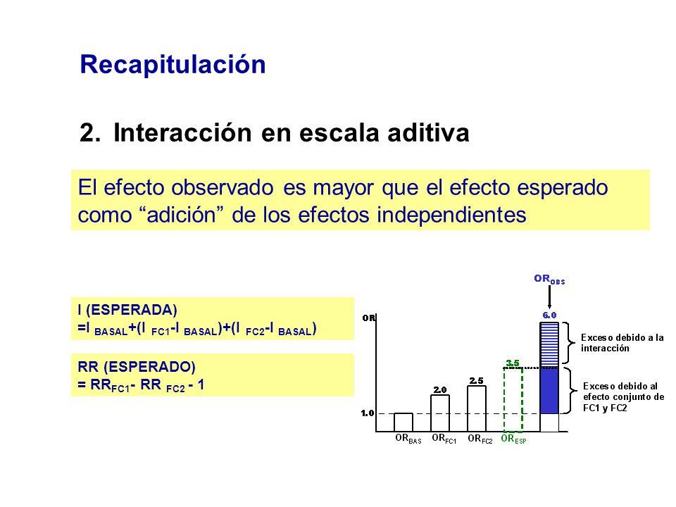 Recapitulación 2.Interacción en escala aditiva El efecto observado es mayor que el efecto esperado como adición de los efectos independientes I (ESPER