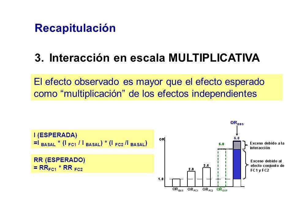 Recapitulación 3.Interacción en escala MULTIPLICATIVA El efecto observado es mayor que el efecto esperado como multiplicación de los efectos independi