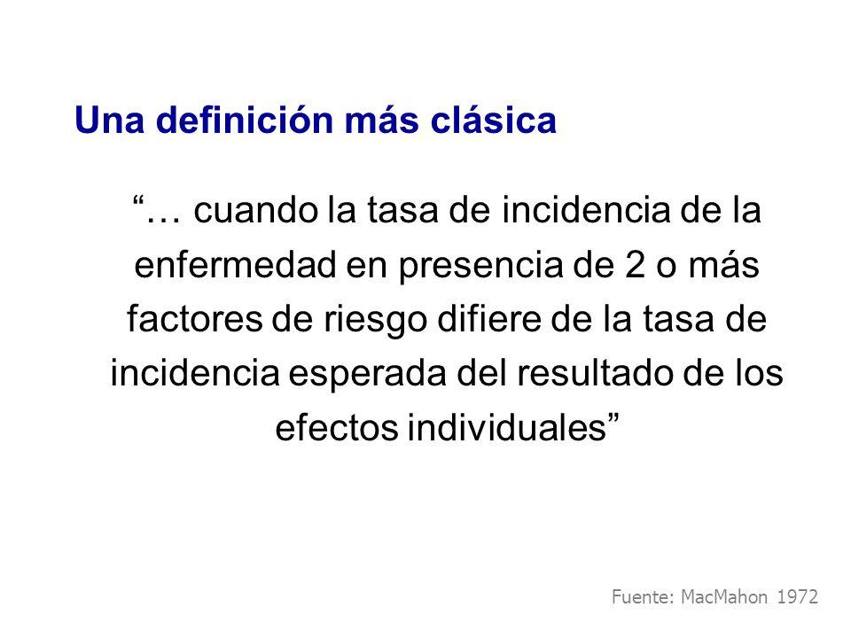 Recapitulación 1.Definición de interacción Situación en la que dos o más factores de riesgo modifican el efecto que cada cual tiene sobre la ocurrencia o el nivel de un desenlace dado Interacción Modificacion del efecto Sinergismo o interacción positiva Antagonismo o interacción negativa