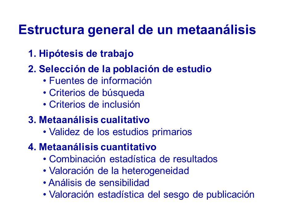 Estructura general de un metaanálisis 1. Hipótesis de trabajo 2. Selección de la población de estudio Fuentes de información Criterios de búsqueda Cri
