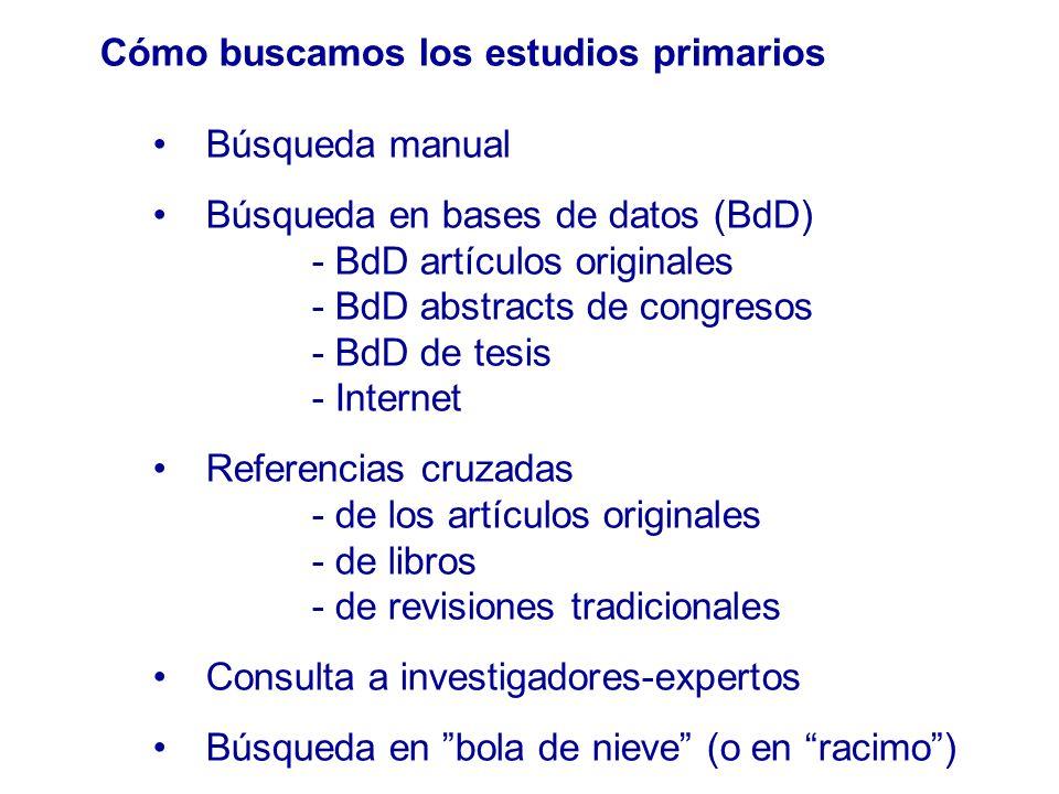Cómo buscamos los estudios primarios Búsqueda manual Búsqueda en bases de datos (BdD) - BdD artículos originales - BdD abstracts de congresos - BdD de