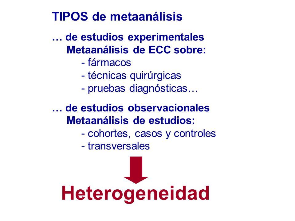 TIPOS de metaanálisis … de estudios experimentales Metaanálisis de ECC sobre: - fármacos - técnicas quirúrgicas - pruebas diagnósticas… … de estudios