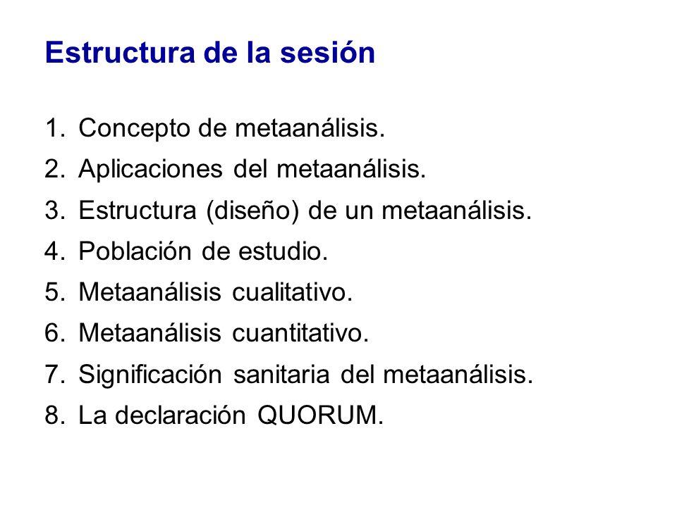Estructura de la sesión 1.Concepto de metaanálisis. 2.Aplicaciones del metaanálisis. 3.Estructura (diseño) de un metaanálisis. 4.Población de estudio.