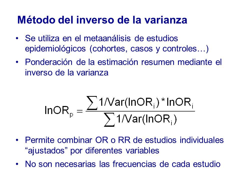 Método del inverso de la varianza Se utiliza en el metaanálisis de estudios epidemiológicos (cohortes, casos y controles…) Ponderación de la estimació