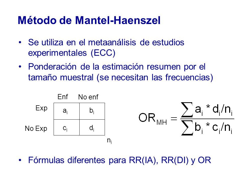 Exp No Exp Enf No enf aiai bibi cici didi nini Método de Mantel-Haenszel Se utiliza en el metaanálisis de estudios experimentales (ECC) Ponderación de