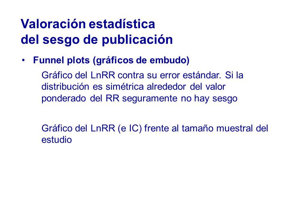 Valoración estadística del sesgo de publicación Funnel plots (gráficos de embudo) Gráfico del LnRR contra su error estándar. Si la distribución es sim