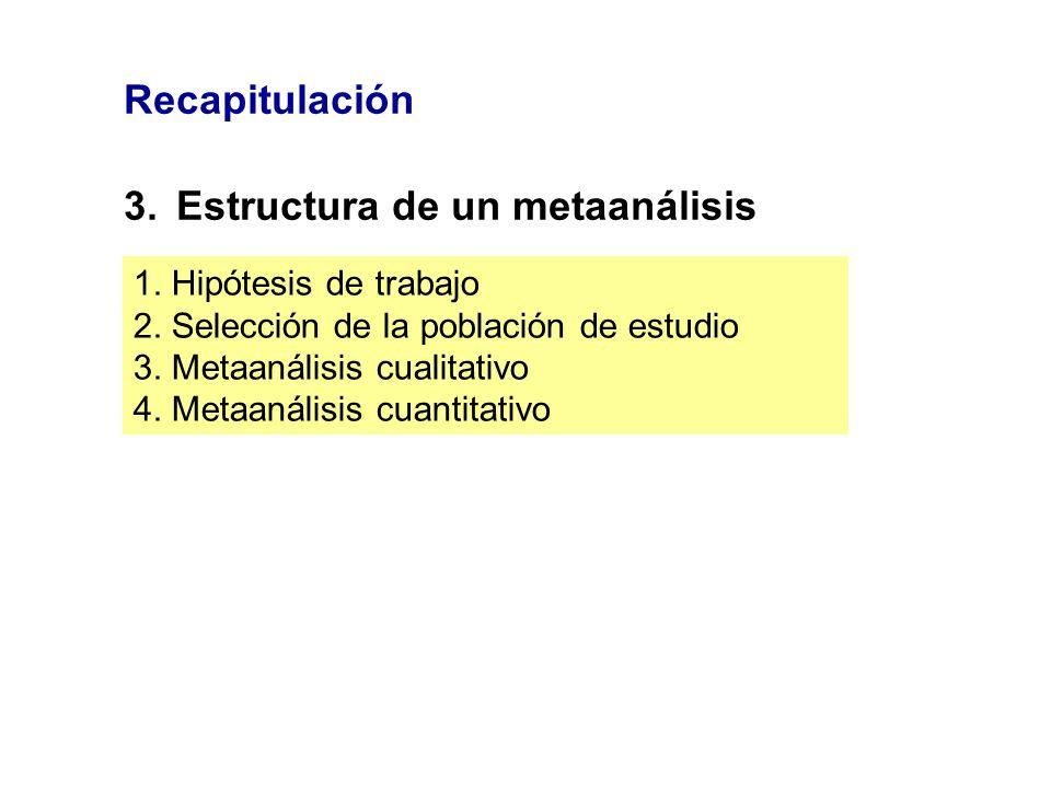 Recapitulación 3.Estructura de un metaanálisis 1. Hipótesis de trabajo 2. Selección de la población de estudio 3. Metaanálisis cualitativo 4. Metaanál