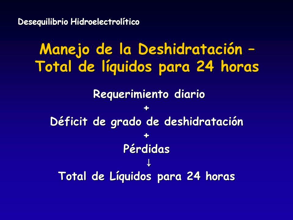 Desequilibrio Hidroelectrolítico Requerimiento diario Requerimiento diario+ Déficit de grado de deshidratación +Pérdidas Total de Líquidos para 24 hor