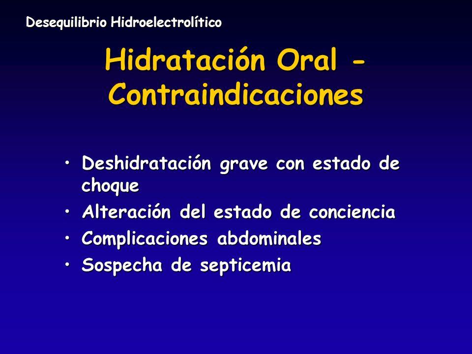Hidratación Oral - Contraindicaciones Deshidratación grave con estado de choqueDeshidratación grave con estado de choque Alteración del estado de conc