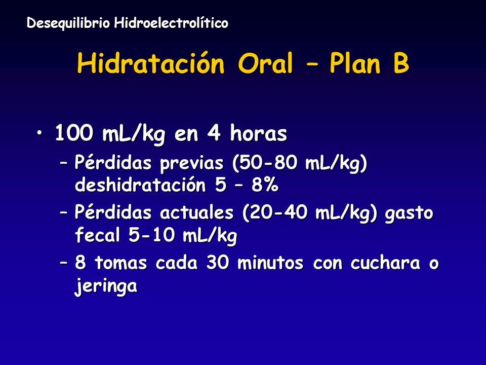 Hidratación Oral – Plan B 100 mL/kg en 4 horas100 mL/kg en 4 horas –Pérdidas previas (50-80 mL/kg) deshidratación 5 – 8% –Pérdidas actuales (20-40 mL/