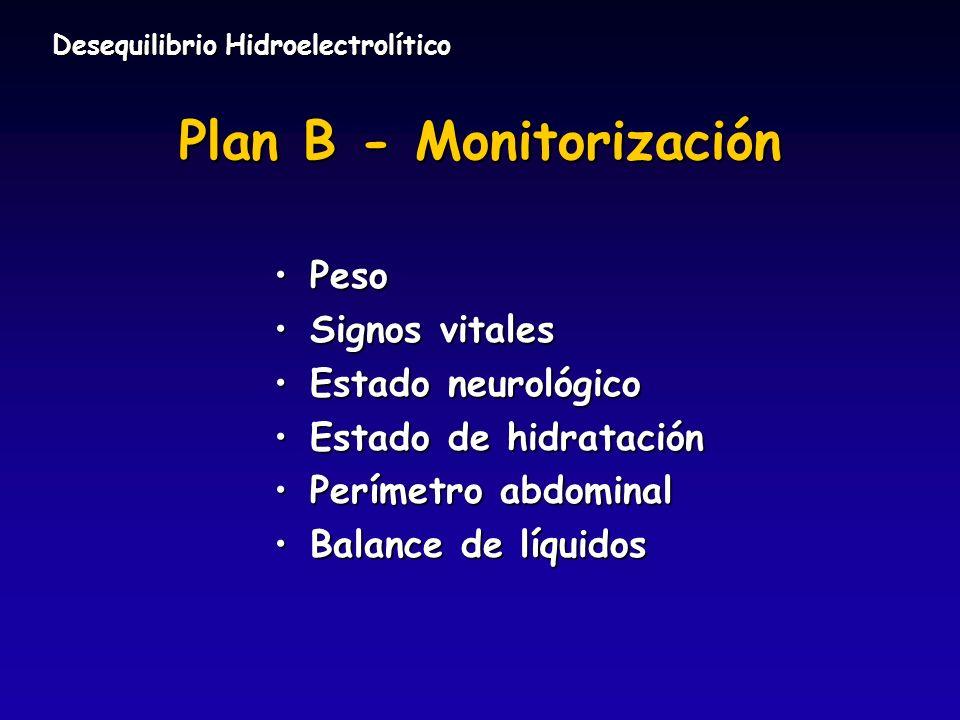 Plan B - Monitorización PesoPeso Signos vitalesSignos vitales Estado neurológicoEstado neurológico Estado de hidrataciónEstado de hidratación Perímetr