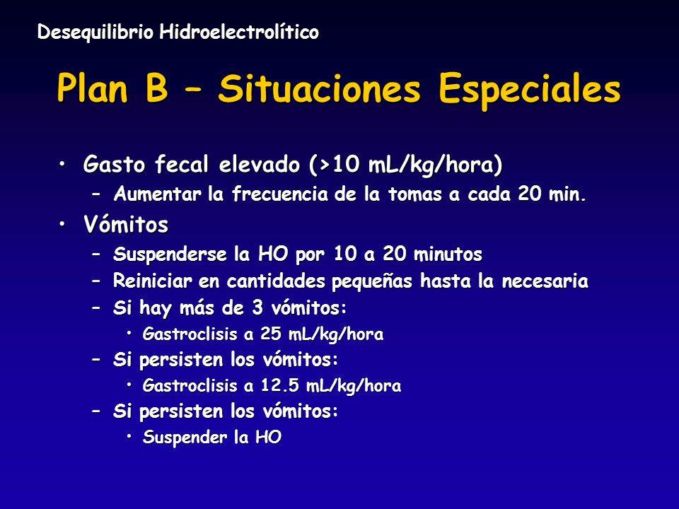 Plan B – Situaciones Especiales Gasto fecal elevado (>10 mL/kg/hora)Gasto fecal elevado (>10 mL/kg/hora) –Aumentar la frecuencia de la tomas a cada 20