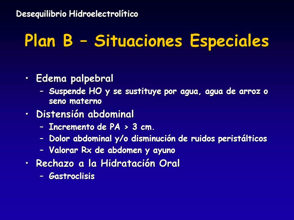 Plan B – Situaciones Especiales Edema palpebralEdema palpebral –Suspende HO y se sustituye por agua, agua de arroz o seno materno Distensión abdominal