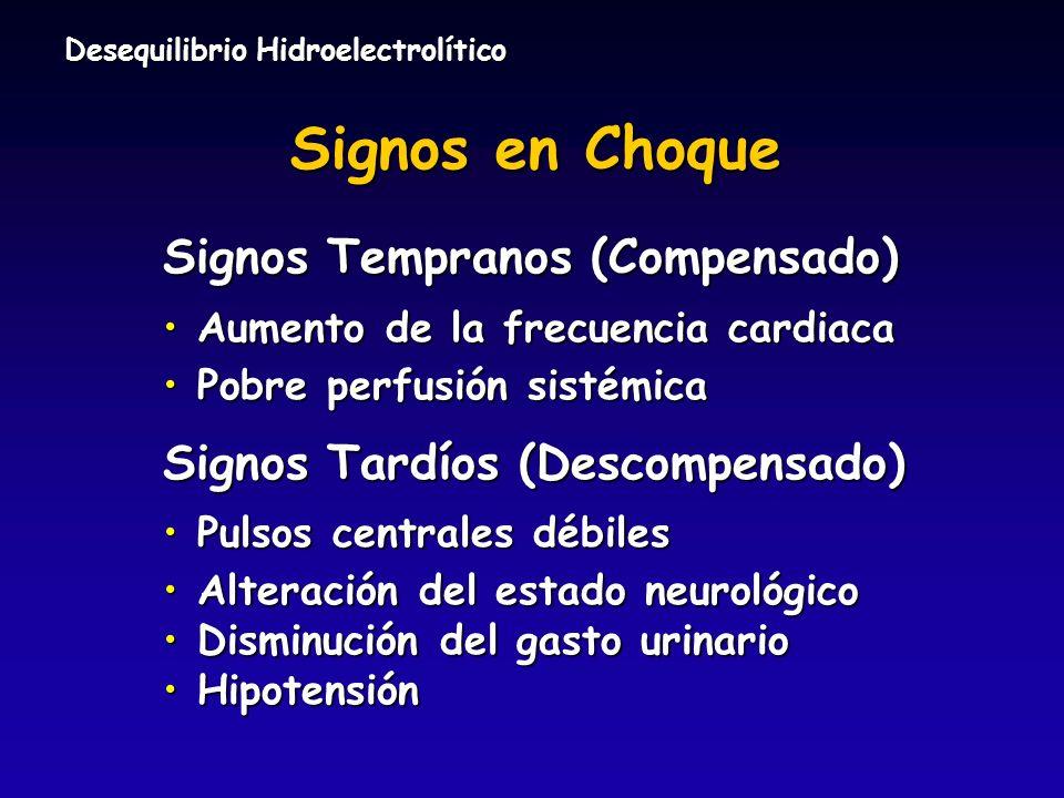 Desequilibrio Hidroelectrolítico Signos en Choque Signos Tempranos (Compensado) Aumento de la frecuencia cardiaca Aumento de la frecuencia cardiaca Po