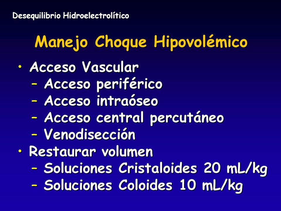 Manejo Choque Hipovolémico Acceso Vascular Acceso Vascular – Acceso periférico – Acceso intraóseo – Acceso central percutáneo – Venodisección Restaura