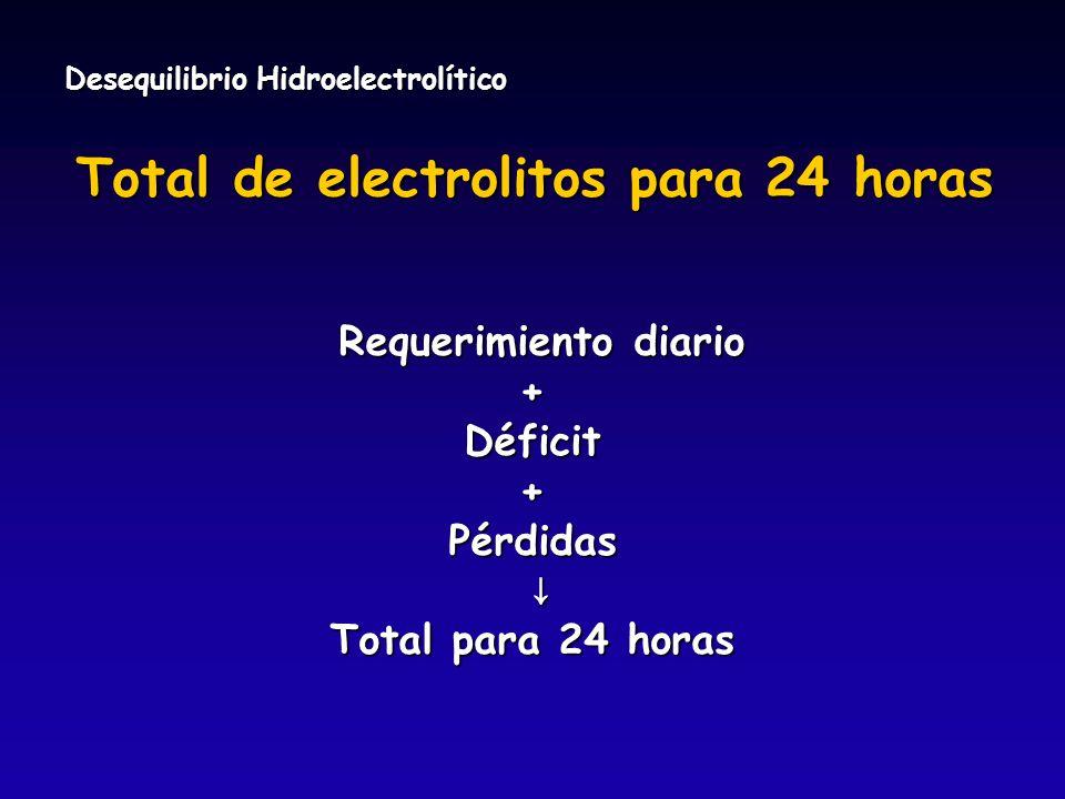 Desequilibrio Hidroelectrolítico Requerimiento diario Requerimiento diario+Déficit+Pérdidas Total para 24 horas Total de electrolitos para 24 horas