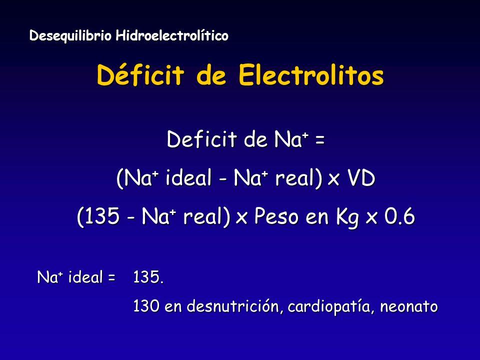 Desequilibrio Hidroelectrolítico Déficit de Electrolitos Deficit de Na + = (Na + ideal - Na + real) x VD (135 - Na + real) x Peso en Kg x 0.6 Na + ide