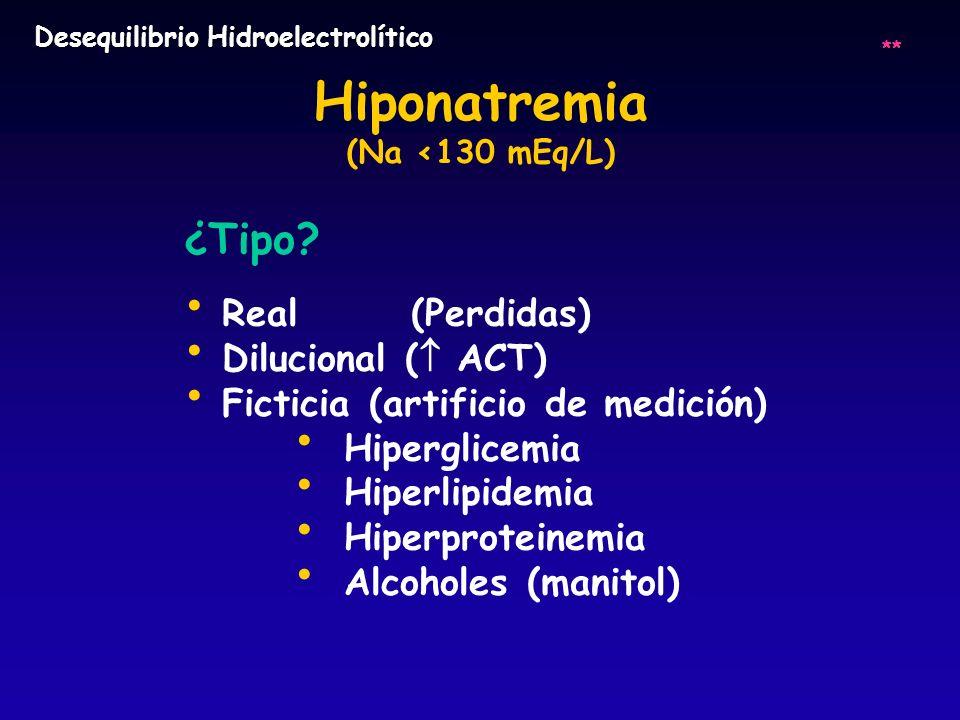 Hiponatremia (Na <130 mEq/L) ¿Tipo? Real (Perdidas) Dilucional ( ACT) Ficticia (artificio de medición) Hiperglicemia Hiperlipidemia Hiperproteinemia A