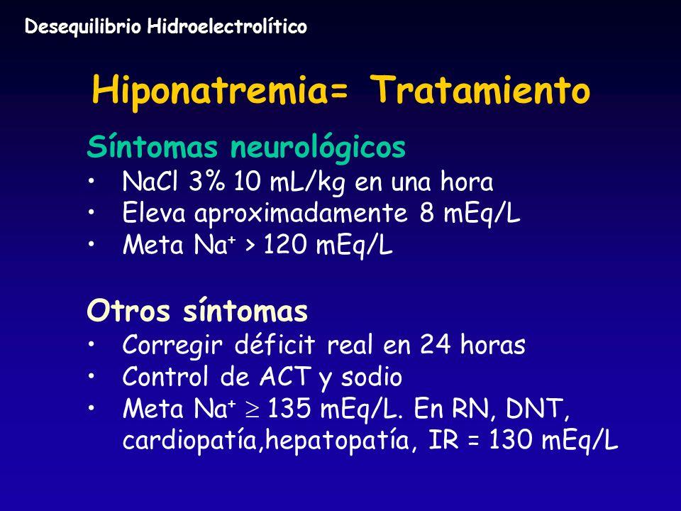 Desequilibrio Hidroelectrolítico Hiponatremia= Tratamiento Síntomas neurológicos NaCl 3% 10 mL/kg en una hora Eleva aproximadamente 8 mEq/L Meta Na +