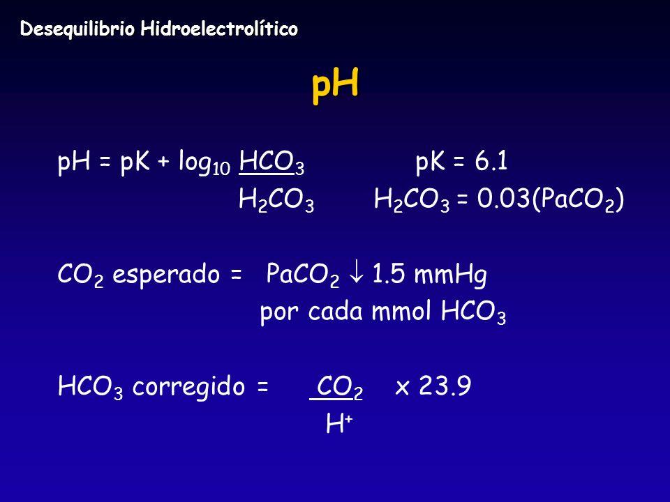 pH pH = pK + log 10 HCO 3 pK = 6.1 H 2 CO 3 H 2 CO 3 = 0.03(PaCO 2 ) CO 2 esperado = PaCO 2 1.5 mmHg por cada mmol HCO 3 HCO 3 corregido = CO 2 x 23.9