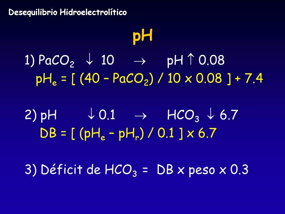 Desequilibrio Hidroelectrolítico pH 1) PaCO 2 10 pH 0.08 pH e = [ (40 – PaCO 2 ) / 10 x 0.08 ] + 7.4 2) pH 0.1 HCO 3 6.7 DB = [ (pH e – pH r ) / 0.1 ]