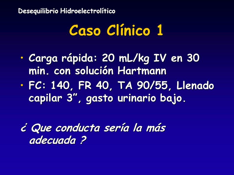 Desequilibrio Hidroelectrolítico Caso Clínico 1 Carga rápida: 20 mL/kg IV en 30 min. con solución HartmannCarga rápida: 20 mL/kg IV en 30 min. con sol