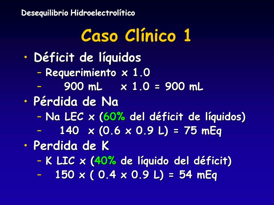 Desequilibrio Hidroelectrolítico Caso Clínico 1 Déficit de líquidosDéficit de líquidos –Requerimiento x 1.0 – 900 mL x 1.0 = 900 mL Pérdida de NaPérdi