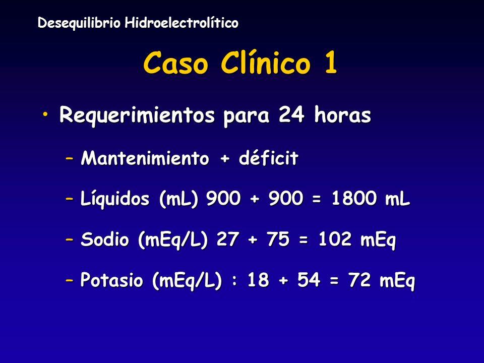 Desequilibrio Hidroelectrolítico Caso Clínico 1 Requerimientos para 24 horasRequerimientos para 24 horas –Mantenimiento + déficit –Líquidos (mL) 900 +