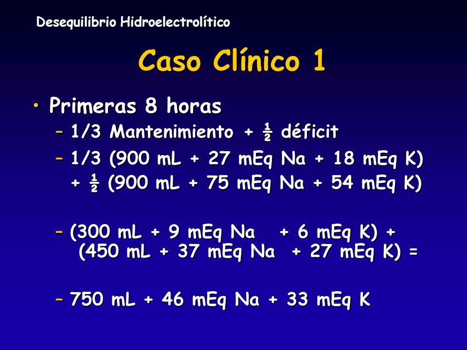 Desequilibrio Hidroelectrolítico Caso Clínico 1 Primeras 8 horasPrimeras 8 horas –1/3 Mantenimiento + ½ déficit –1/3 (900 mL + 27 mEq Na + 18 mEq K) +