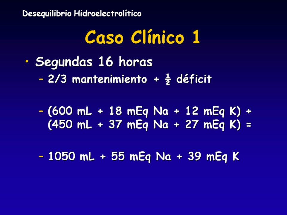 Desequilibrio Hidroelectrolítico Caso Clínico 1 Segundas 16 horasSegundas 16 horas –2/3 mantenimiento + ½ déficit –(600 mL + 18 mEq Na + 12 mEq K) + (