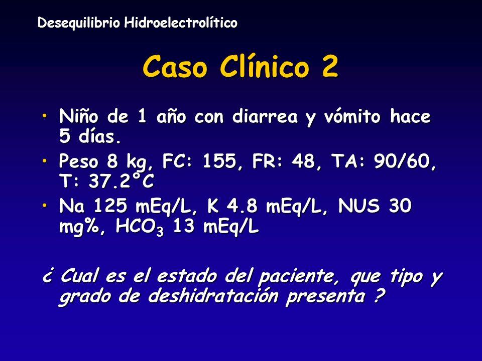 Desequilibrio Hidroelectrolítico Caso Clínico 2 Niño de 1 año con diarrea y vómito hace 5 días.Niño de 1 año con diarrea y vómito hace 5 días. Peso 8