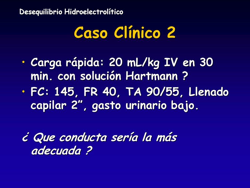Desequilibrio Hidroelectrolítico Caso Clínico 2 Carga rápida: 20 mL/kg IV en 30 min. con solución Hartmann ?Carga rápida: 20 mL/kg IV en 30 min. con s