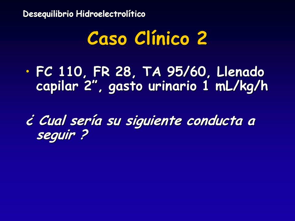 Desequilibrio Hidroelectrolítico Caso Clínico 2 FC 110, FR 28, TA 95/60, Llenado capilar 2, gasto urinario 1 mL/kg/hFC 110, FR 28, TA 95/60, Llenado c