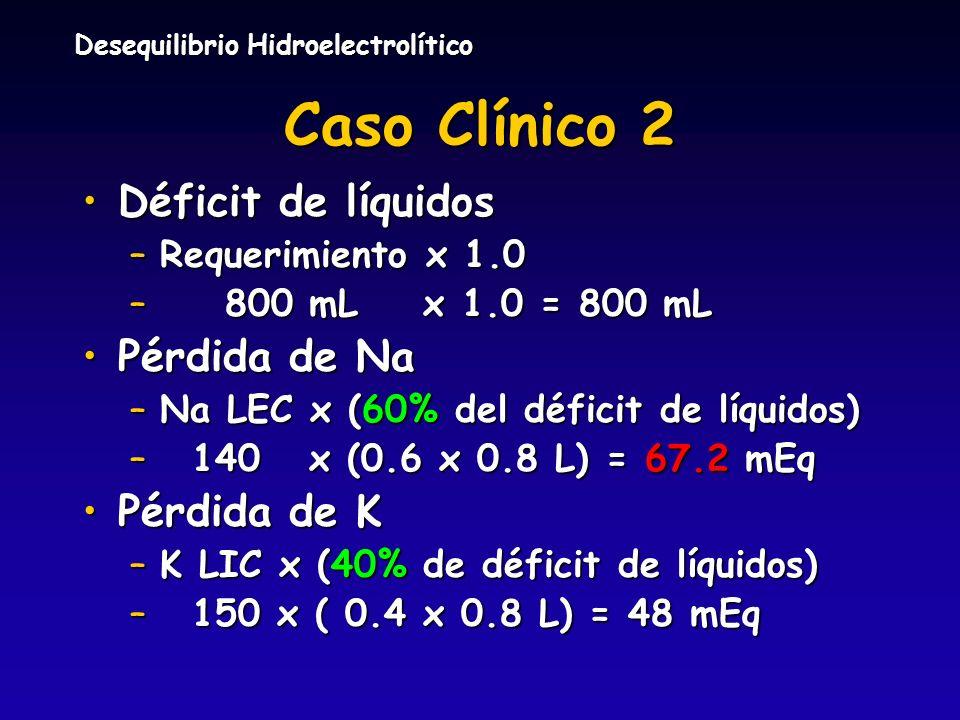 Desequilibrio Hidroelectrolítico Caso Clínico 2 Déficit de líquidosDéficit de líquidos –Requerimiento x 1.0 – 800 mL x 1.0 = 800 mL Pérdida de NaPérdi