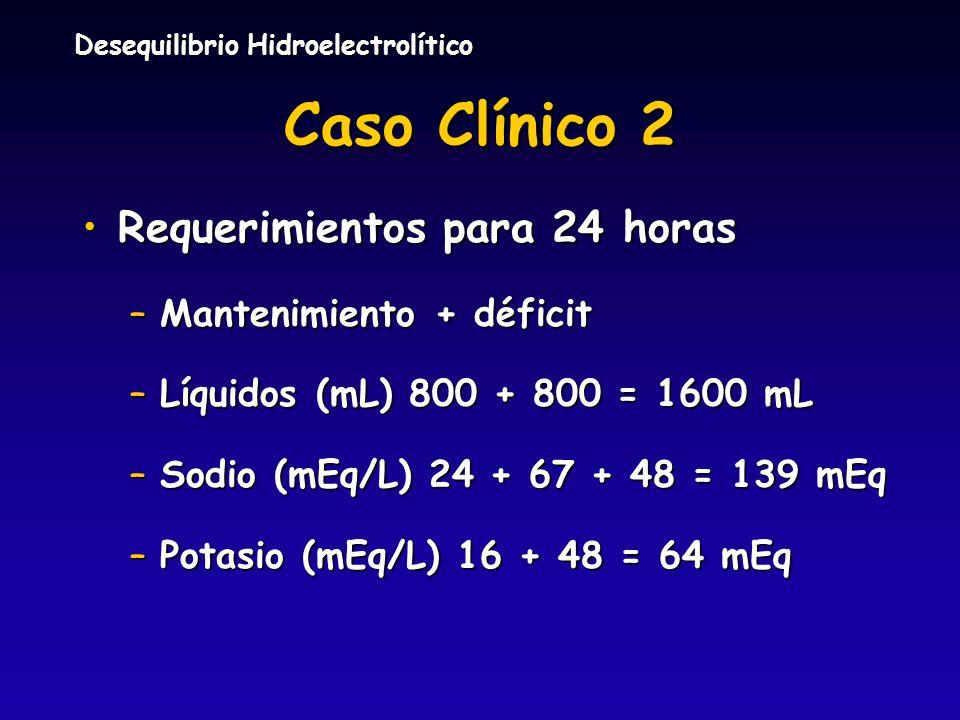 Desequilibrio Hidroelectrolítico Caso Clínico 2 Requerimientos para 24 horasRequerimientos para 24 horas –Mantenimiento + déficit –Líquidos (mL) 800 +