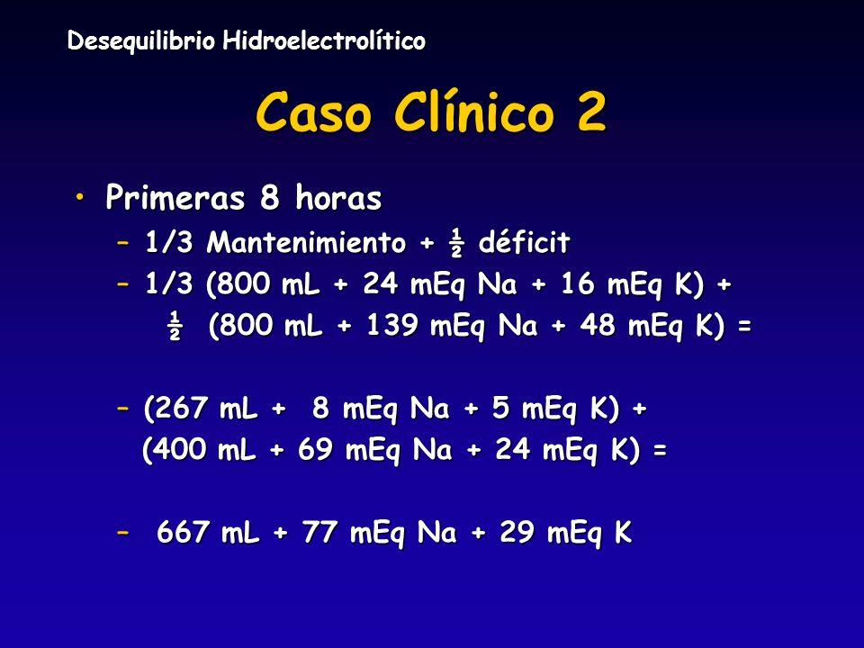 Desequilibrio Hidroelectrolítico Caso Clínico 2 Primeras 8 horasPrimeras 8 horas –1/3 Mantenimiento + ½ déficit –1/3 (800 mL + 24 mEq Na + 16 mEq K) +