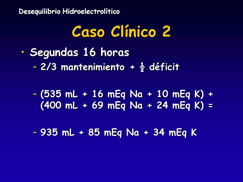 Desequilibrio Hidroelectrolítico Caso Clínico 2 Segundas 16 horasSegundas 16 horas –2/3 mantenimiento + ½ déficit –(535 mL + 16 mEq Na + 10 mEq K) + (