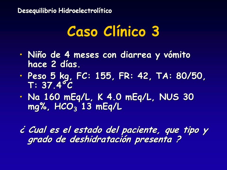 Desequilibrio Hidroelectrolítico Caso Clínico 3 Niño de 4 meses con diarrea y vómito hace 2 días.Niño de 4 meses con diarrea y vómito hace 2 días. Pes