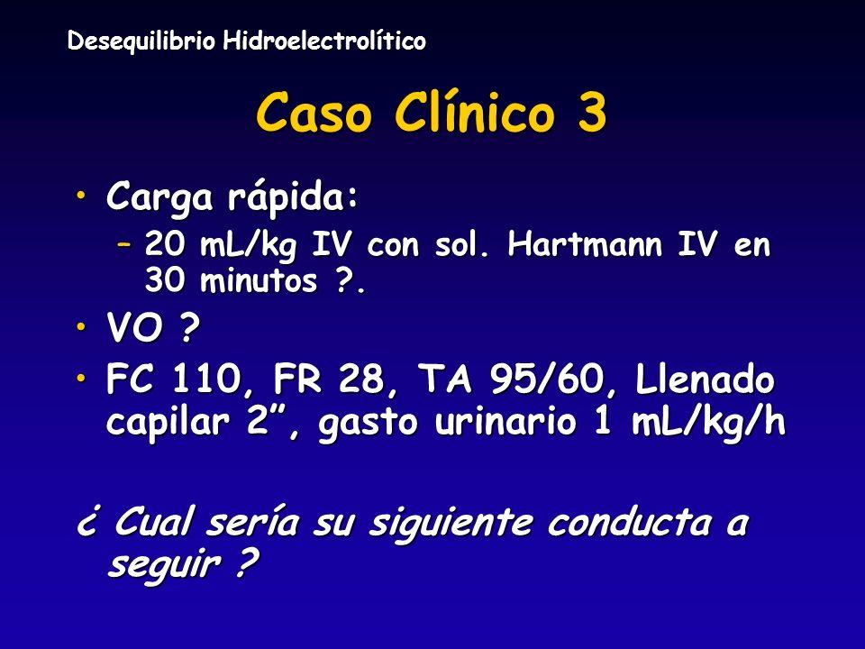 Desequilibrio Hidroelectrolítico Caso Clínico 3 Carga rápida:Carga rápida: –20 mL/kg IV con sol. Hartmann IV en 30 minutos ?. VO ?VO ? FC 110, FR 28,