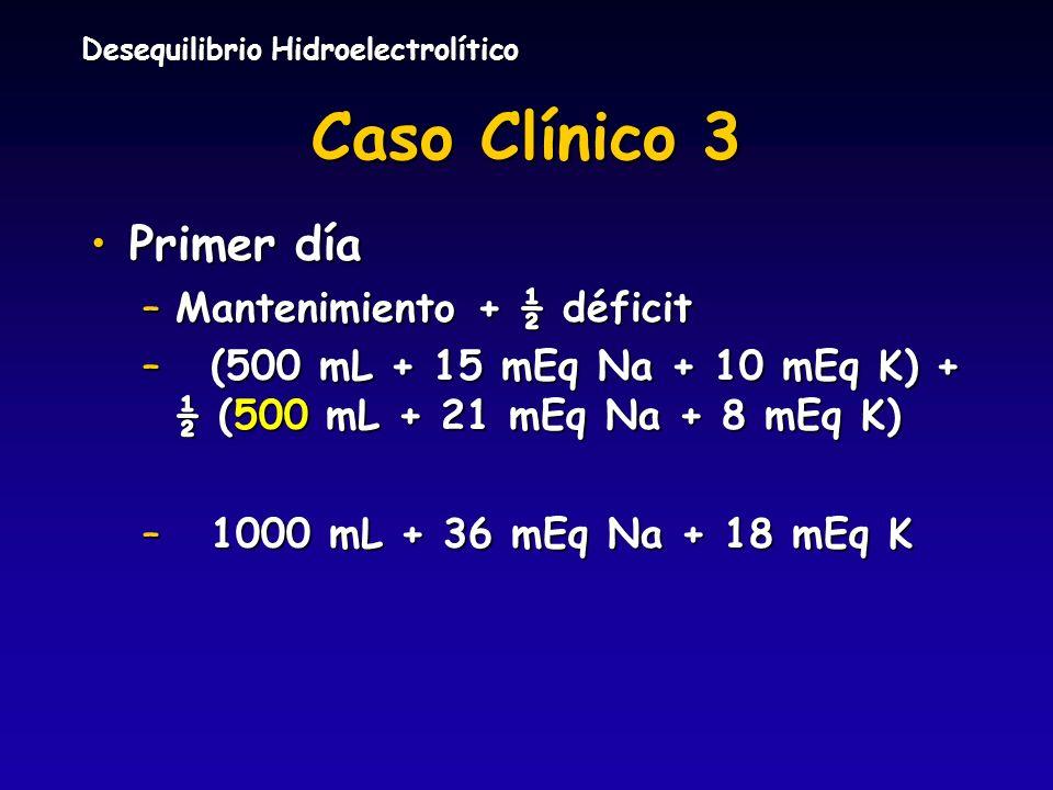 Desequilibrio Hidroelectrolítico Caso Clínico 3 Primer díaPrimer día –Mantenimiento + ½ déficit – (500 mL + 15 mEq Na + 10 mEq K) + ½ (500 mL + 21 mEq