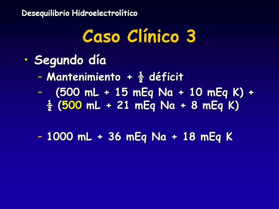 Desequilibrio Hidroelectrolítico Caso Clínico 3 Segundo díaSegundo día –Mantenimiento + ½ déficit – (500 mL + 15 mEq Na + 10 mEq K) + ½ (500 mL + 21 m