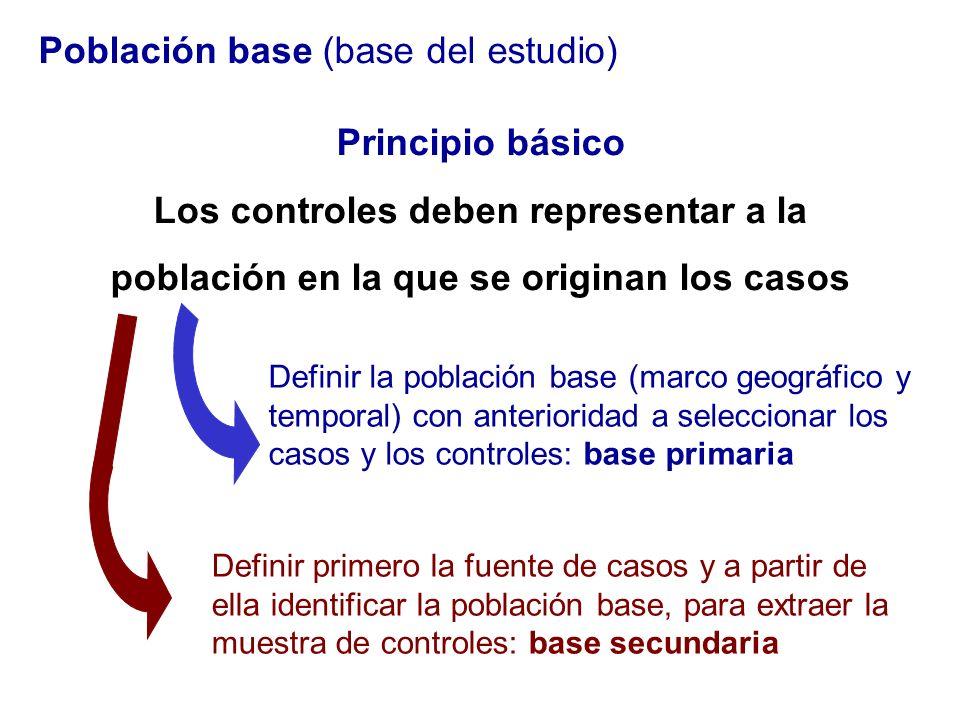 Población base (base del estudio) Principio básico Los controles deben representar a la población en la que se originan los casos Definir la población