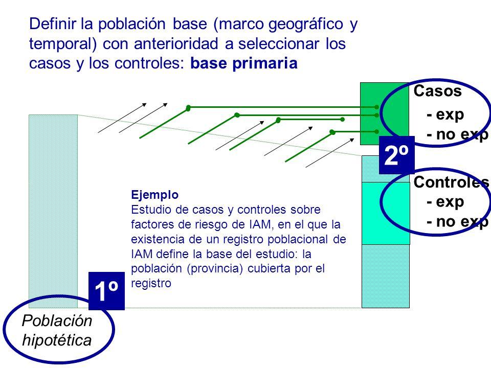Casos Controles Población hipotética - exp - no exp - exp - no exp Definir la población base (marco geográfico y temporal) con anterioridad a seleccio